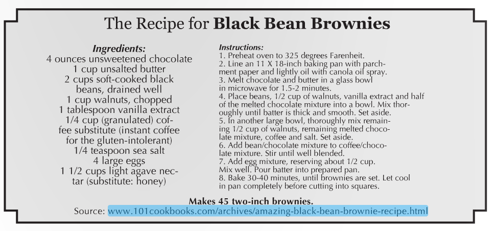 Lauren's recipe for Black Bean Brownies.